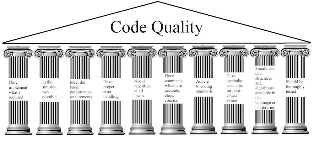 code quality - how to prepare for technical due diligence