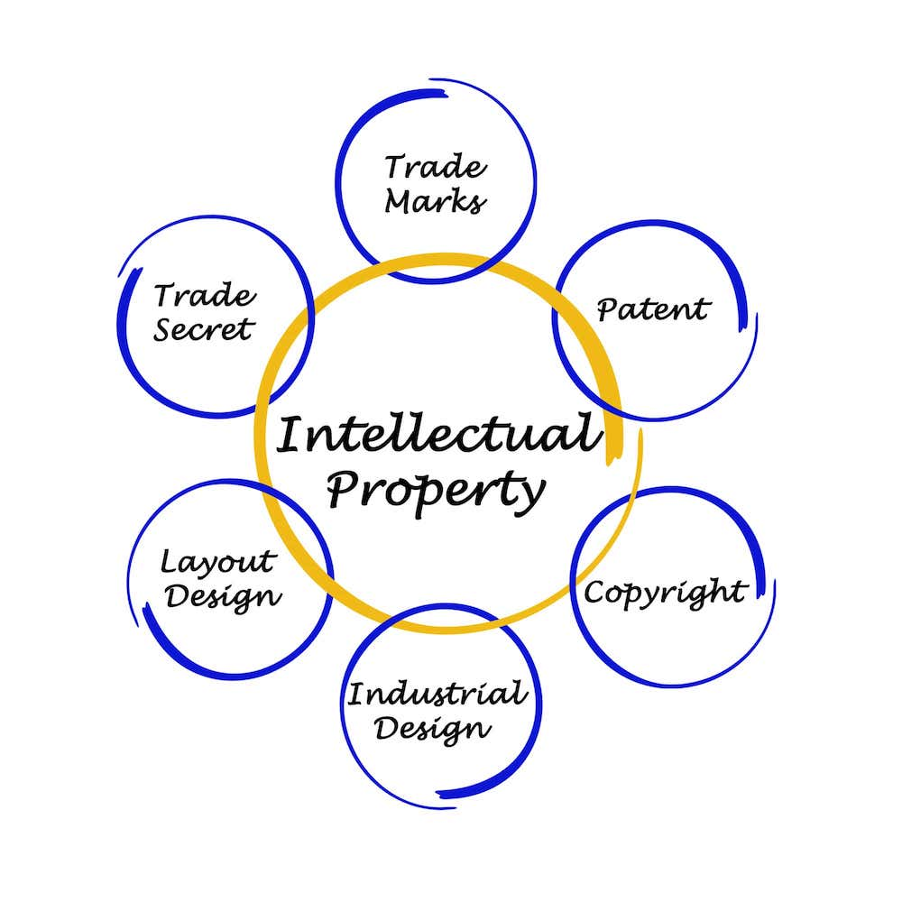 how to prepare for technical due diligence - intellectual property