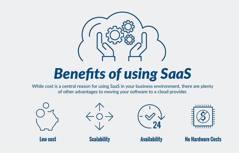 Benefits of SaaS (Software as a Service)