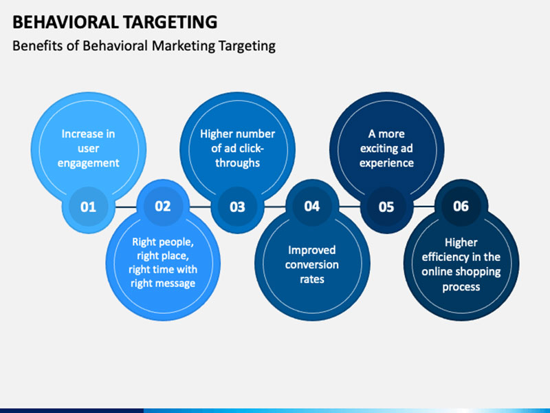 What Are the Benefits of Behavioral Marketing?