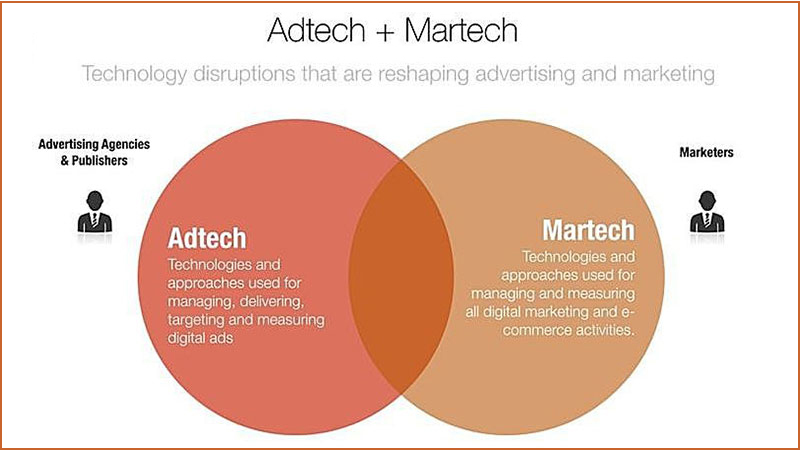 Why Was MadTech Created?
